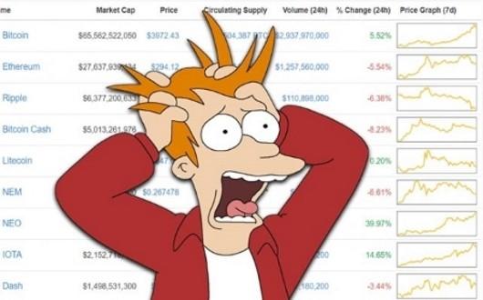 Катастрофический рост себестоимости криптовалют
